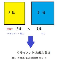 Fig1_kaisetsu_2