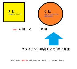 Fig2_kaisetsu