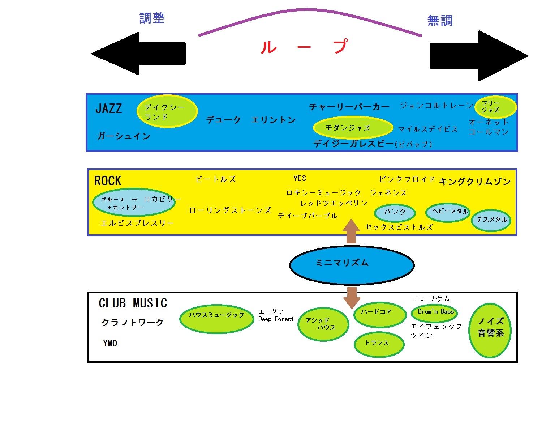 Music_history3